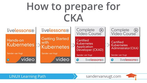 How to prepare for CKA
