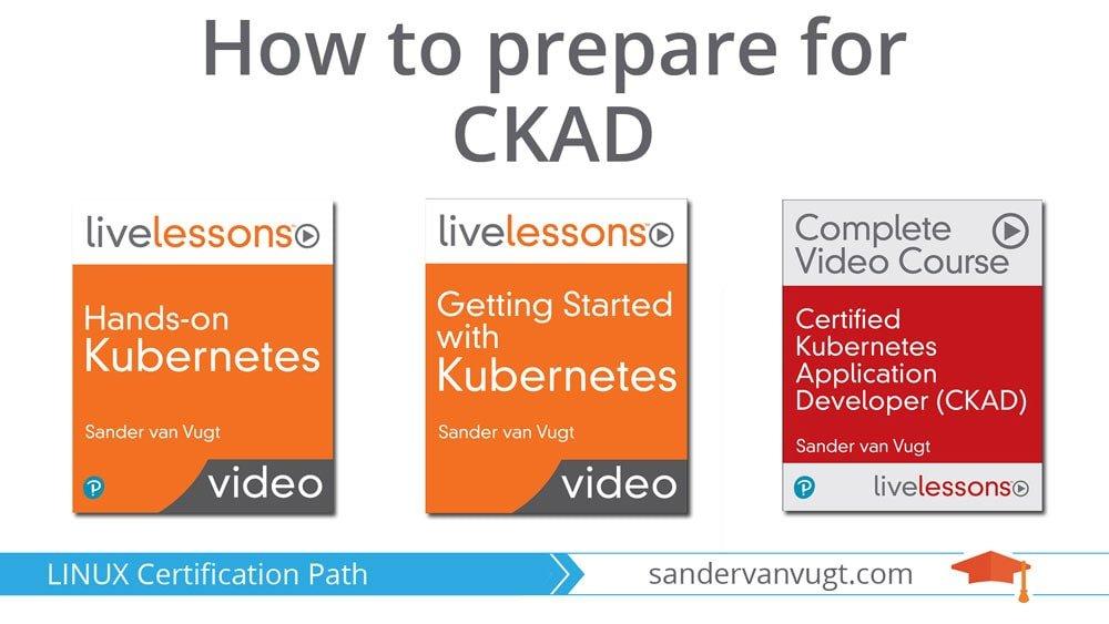 CKAD Certification Path