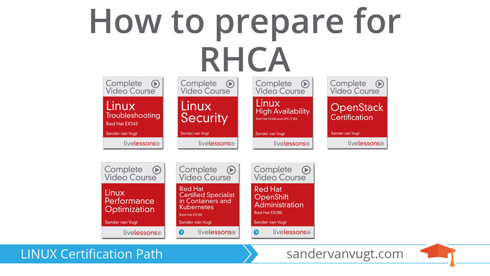 RHCA Certification path