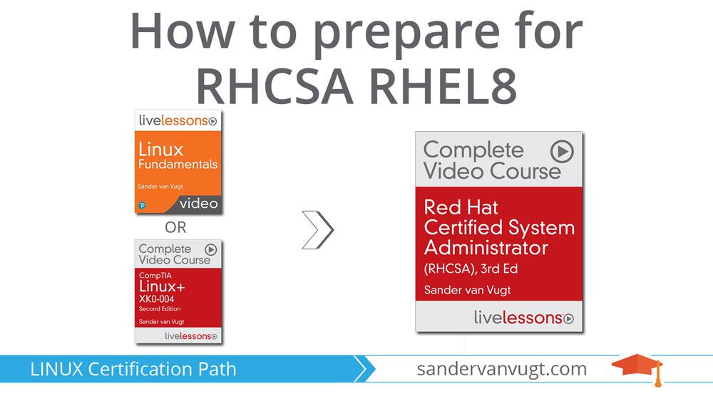 RHCSA Certification path